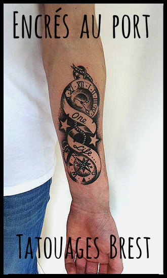 Boussole Horloge